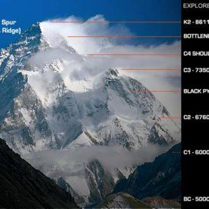 K2 summits!