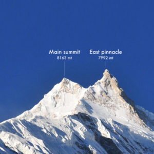 Poles Return to Manaslu East