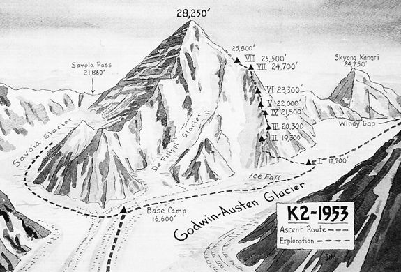 Diagram of the classic routes up K2